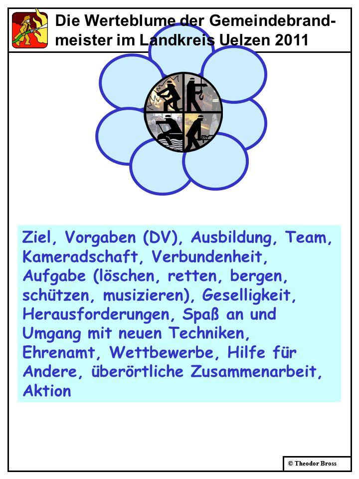 © Theodor Bross Die Werteblume der Gemeindebrand- meister im Landkreis Uelzen 2011 Ziel, Vorgaben (DV), Ausbildung, Team, Kameradschaft, Verbundenheit