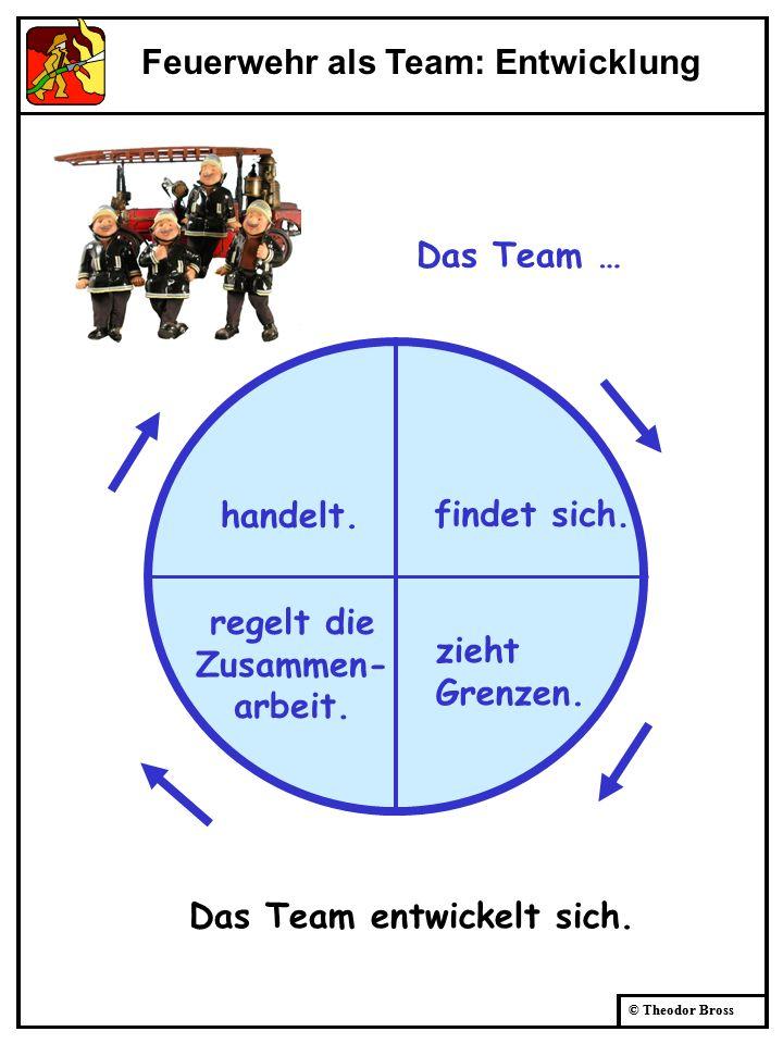 © Theodor Bross Feuerwehr als Team: Entwicklung Das Team entwickelt sich. findet sich. handelt. regelt die Zusammen- arbeit. zieht Grenzen. Das Team …