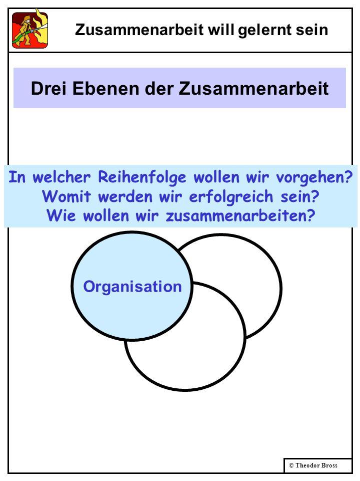 © Theodor Bross Drei Ebenen der Zusammenarbeit Organisation In welcher Reihenfolge wollen wir vorgehen? Womit werden wir erfolgreich sein? Wie wollen
