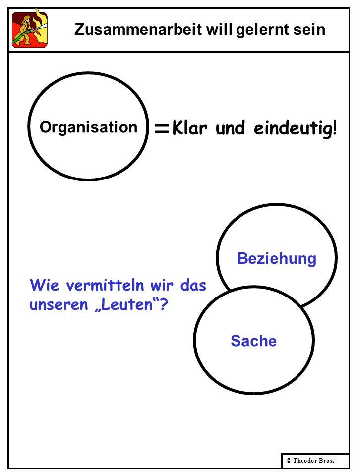 © Theodor Bross Organisation Beziehung Sache Zusammenarbeit will gelernt sein = Klar und eindeutig! Wie vermitteln wir das unseren Leuten?