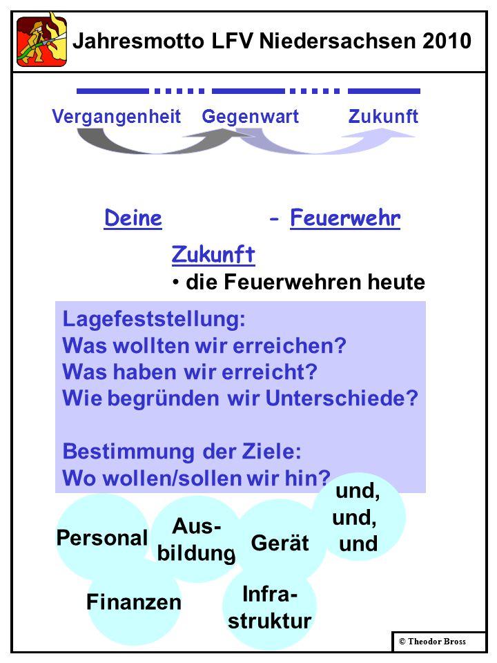 © Theodor Bross Jahresmotto LFV Niedersachsen 2010 Gegenwart Vergangenheit Zukunft Deine - Feuerwehr Zukunft die Feuerwehren heute Lagefeststellung: W