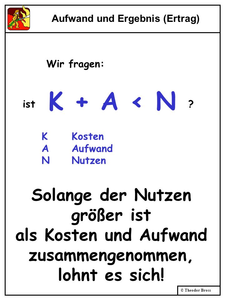 © Theodor Bross K + A N Wir fragen: ist? KKosten AAufwand NNutzen Solange der Nutzen größer ist als Kosten und Aufwand zusammengenommen, lohnt es sich