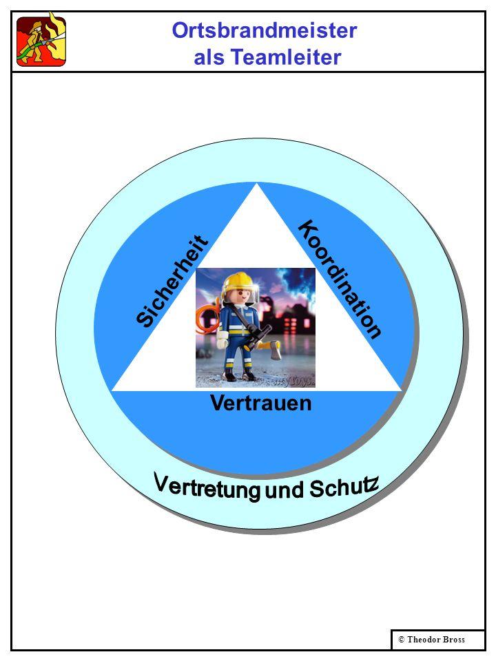 © Theodor Bross Sicherheit Koordination Vertrauen Ortsbrandmeister als Teamleiter