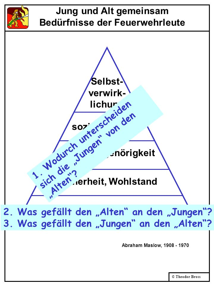© Theodor Bross Weiterbildung Führungskräfte II/2011 Damit haben wir uns beschäftigt: Jung und Alt gemeinsam: Wir gehören zusammen.