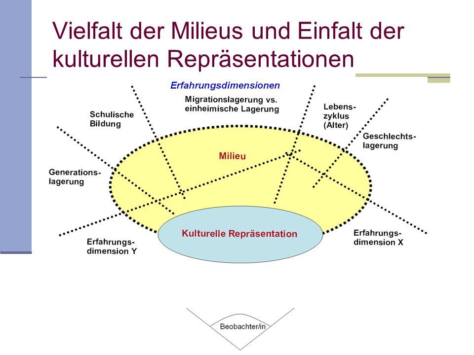 Vielfalt der Milieus und Einfalt der kulturellen Repräsentationen
