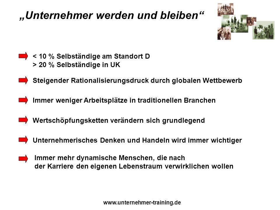 www.unternehmer-training.de < 10 % Selbständige am Standort D > 20 % Selbständige in UK Steigender Rationalisierungsdruck durch globalen Wettbewerb We