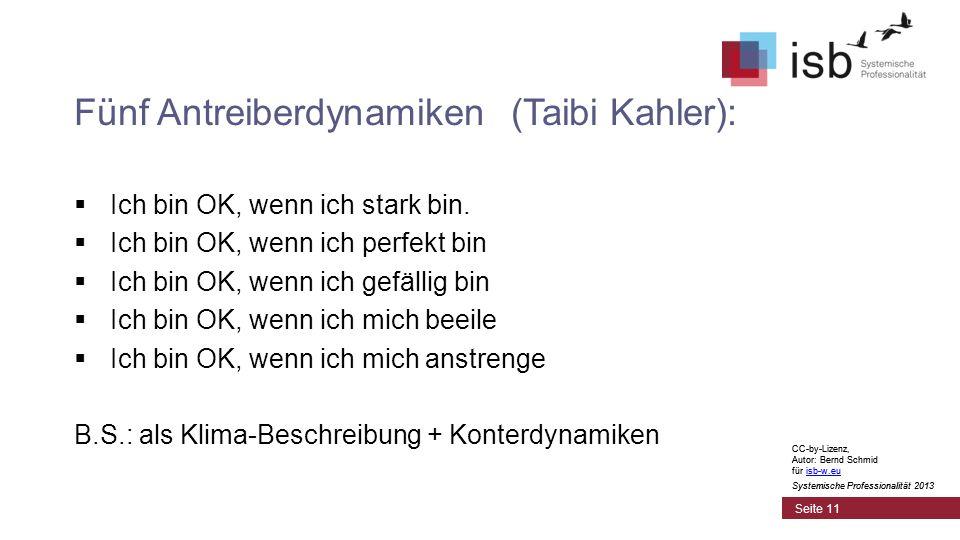 CC-by-Lizenz, Autor: Bernd Schmid für isb-w.euisb-w.eu Systemische Professionalität 2013 Seite 11 Fünf Antreiberdynamiken (Taibi Kahler): Ich bin OK,