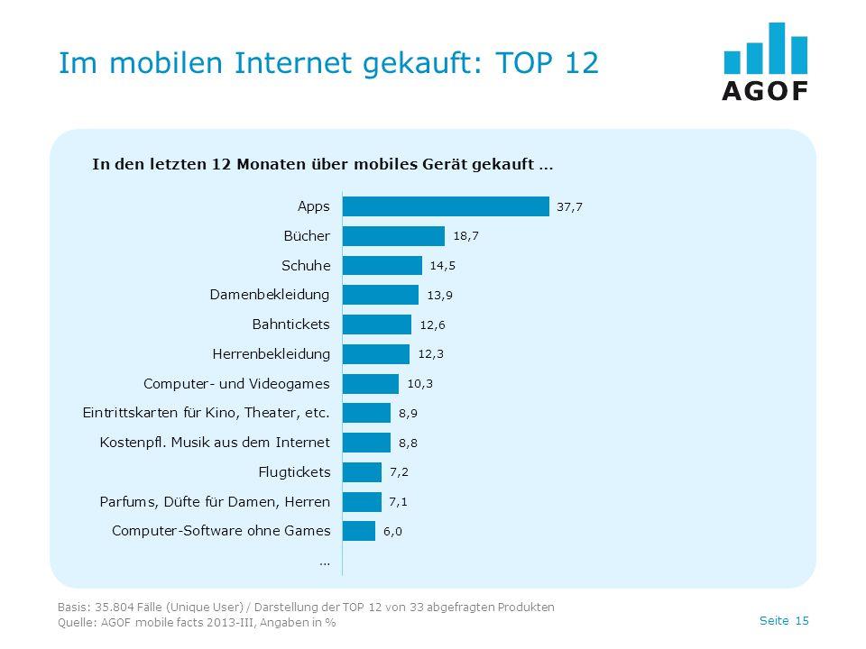 Seite 15 Im mobilen Internet gekauft: TOP 12 Basis: 35.804 Fälle (Unique User) / Darstellung der TOP 12 von 33 abgefragten Produkten Quelle: AGOF mobile facts 2013-III, Angaben in % In den letzten 12 Monaten über mobiles Gerät gekauft …