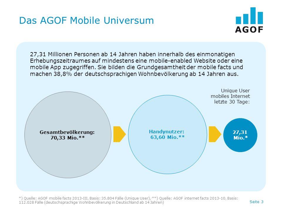 Seite 3 27,31 Millionen Personen ab 14 Jahren haben innerhalb des einmonatigen Erhebungszeitraumes auf mindestens eine mobile-enabled Website oder eine mobile App zugegriffen.