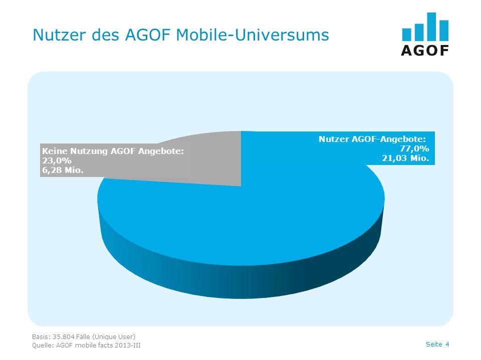 Seite 4 Nutzer des AGOF Mobile-Universums Basis: 35.804 Fälle (Unique User) Quelle: AGOF mobile facts 2013-III Keine Nutzung AGOF Angebote: 23,0% 6,28 Mio.