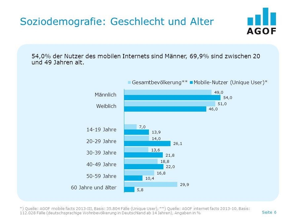 Seite 6 Soziodemografie: Geschlecht und Alter *) Quelle: AGOF mobile facts 2013-III, Basis: 35.804 Fälle (Unique User), **) Quelle: AGOF internet facts 2013-10, Basis: 112.028 Fälle (deutschsprachige Wohnbevölkerung in Deutschland ab 14 Jahren), Angaben in % Männlich Weiblich 14-19 Jahre 20-29 Jahre 30-39 Jahre 40-49 Jahre 50-59 Jahre 60 Jahre und älter 54,0% der Nutzer des mobilen Internets sind Männer, 69,9% sind zwischen 20 und 49 Jahren alt.