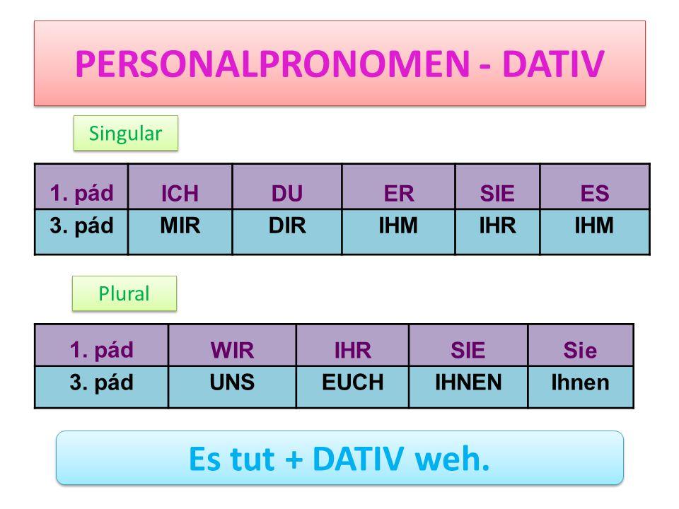 PERSONALPRONOMEN - DATIV 1. pádICHDUERSIEES 3. pádMIRDIRIHMIHRIHM 1. pádWIRIHRSIESie 3. pádUNSEUCHIHNENIhnen Singular Plural Es tut + DATIV weh.