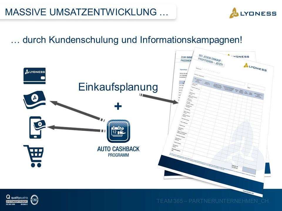 TEAM 365 – PARTNERUNTERNEHMEN_CH Einkaufsplanung … durch Kundenschulung und Informationskampagnen! MASSIVE UMSATZENTWICKLUNG … +