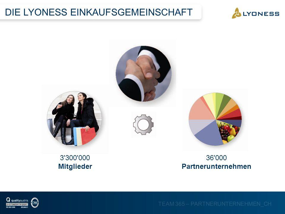 TEAM 365 – PARTNERUNTERNEHMEN_CH 3'300'000 Mitglieder 36'000 Partnerunternehmen DIE LYONESS EINKAUFSGEMEINSCHAFT