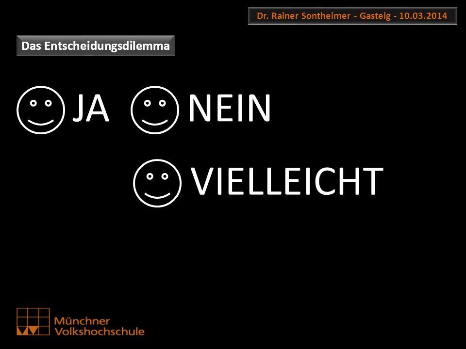 Dr. Rainer Sontheimer - Gasteig - 10.03.2014 Das Entscheidungsdilemma JANEIN VIELLEICHT