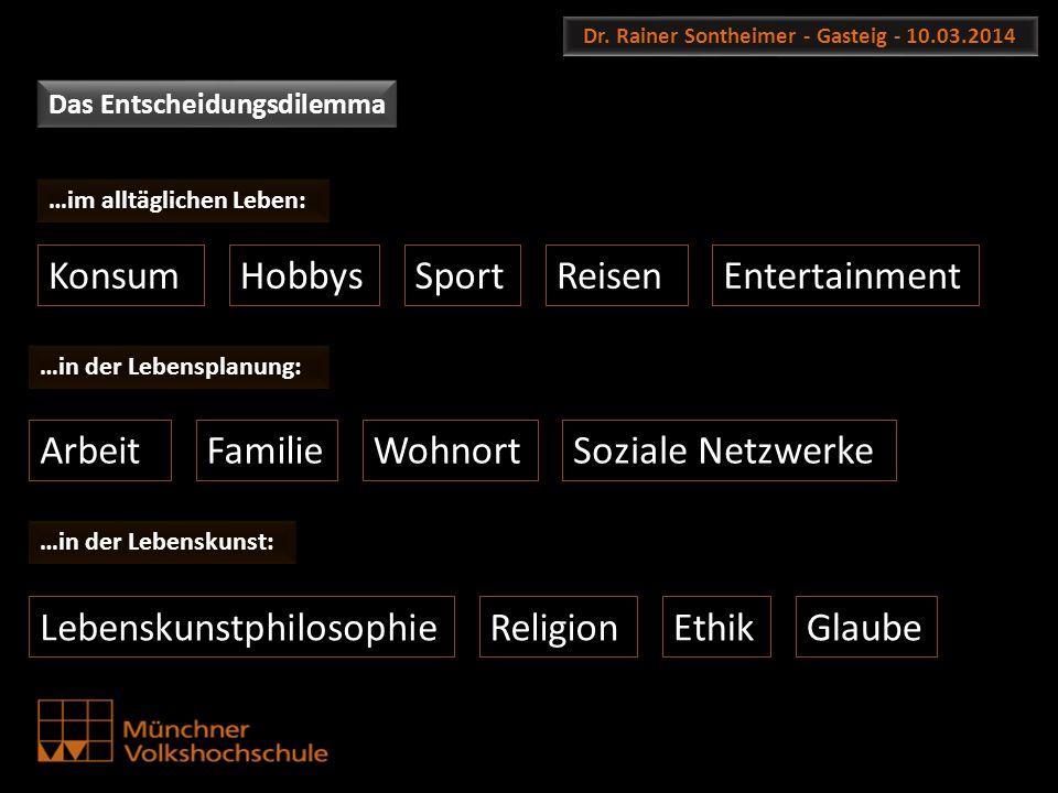 KonsumHobbys ArbeitFamilie ReligionLebenskunstphilosophie …im alltäglichen Leben: Sport …in der Lebenskunst: Soziale Netzwerke …in der Lebensplanung: