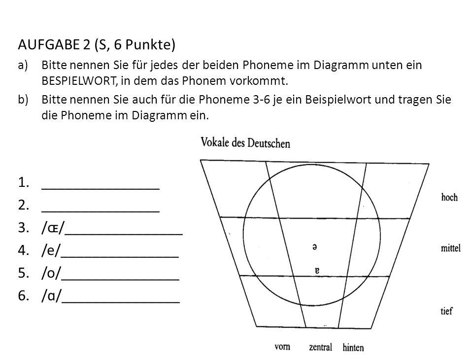 AUFGABE 2 (S, 6 Punkte) a)Bitte nennen Sie für jedes der beiden Phoneme im Diagramm unten ein BESPIELWORT, in dem das Phonem vorkommt. b)Bitte nennen