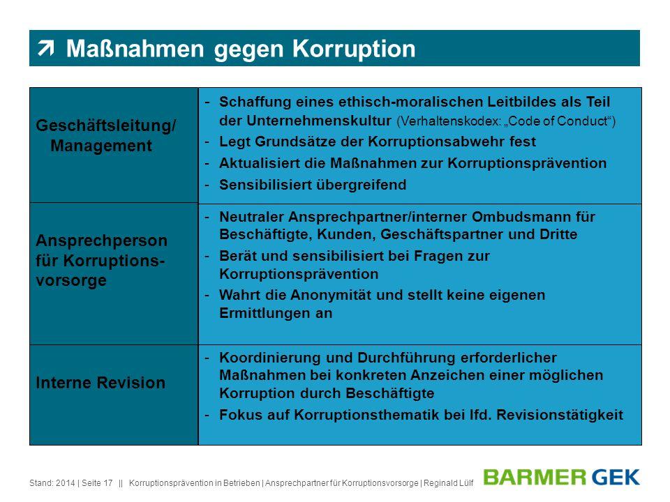 || Stand: 2014Korruptionsprävention in Betrieben | Ansprechpartner für Korruptionsvorsorge | Reginald Lülf| Seite 17 - Schaffung eines ethisch-moralis