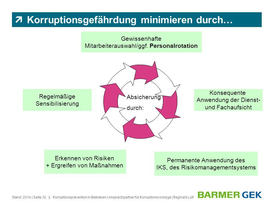 || Stand: 2014Korruptionsprävention in Betrieben | Ansprechpartner für Korruptionsvorsorge | Reginald Lülf| Seite 32 Gewissenhafte Mitarbeiterauswahl/