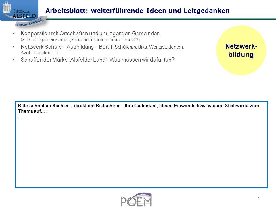 Kooperation mit Ortschaften und umliegenden Gemeinden (z.