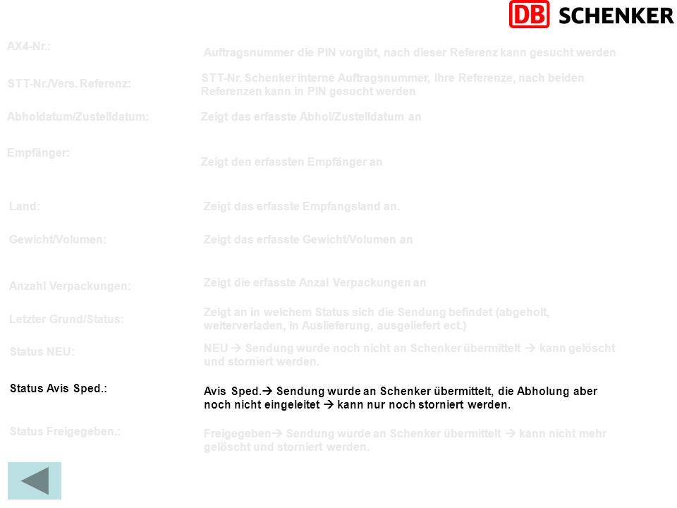 AX4-Nr.: Auftragsnummer die PIN vorgibt, nach dieser Referenz kann gesucht werden STT-Nr./Vers. Referenz: Zeigt das erfasste Abhol/Zustelldatum an STT