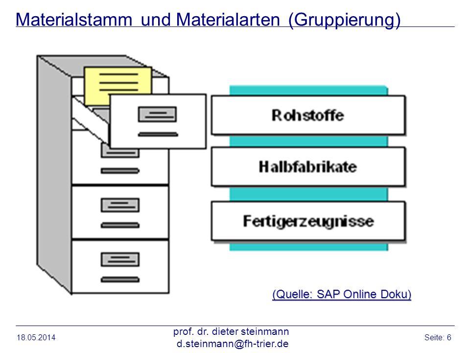 Materialstamm und Materialarten (Gruppierung) 18.05.2014 prof. dr. dieter steinmann d.steinmann@fh-trier.de Seite: 6 (Quelle: SAP Online Doku)