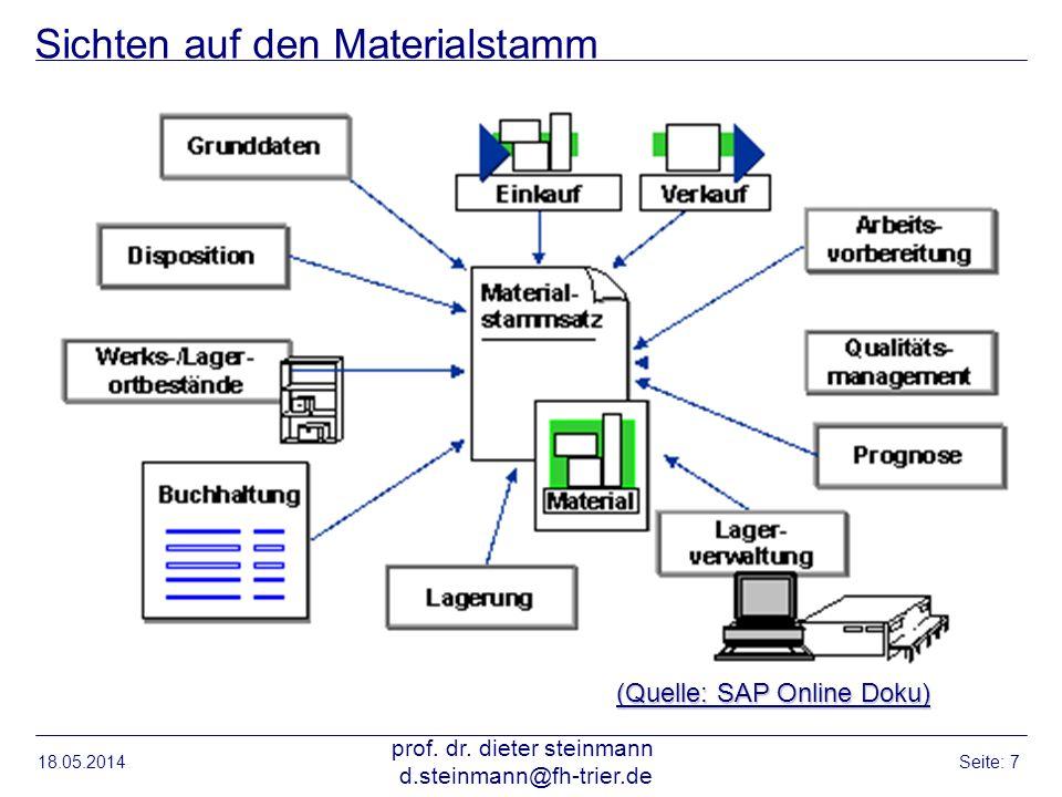 Sichten auf den Materialstamm 18.05.2014 prof. dr. dieter steinmann d.steinmann@fh-trier.de Seite: 7 (Quelle: SAP Online Doku)
