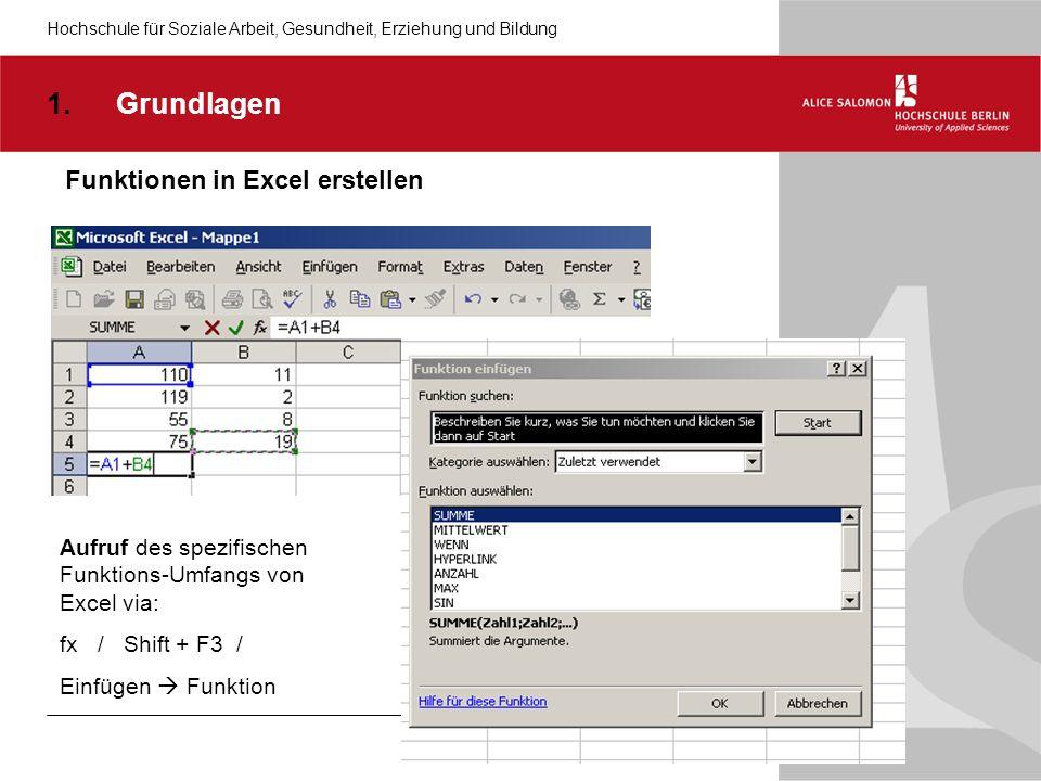 Hochschule für Soziale Arbeit, Gesundheit, Erziehung und Bildung 1.Grundlagen Aufruf des spezifischen Funktions-Umfangs von Excel via: fx / Shift + F3 / Einfügen Funktion Funktionen in Excel erstellen