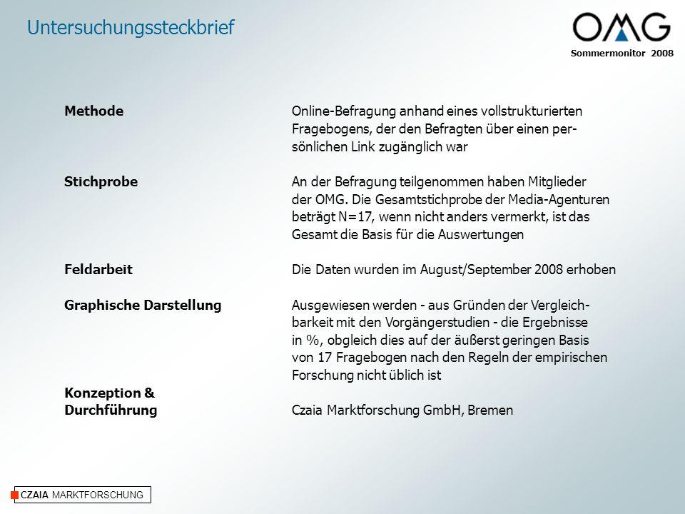 Sommermonitor 2008 CZAIA MARKTFORSCHUNG Untersuchungssteckbrief Online-Befragung anhand eines vollstrukturierten Fragebogens, der den Befragten über einen per- sönlichen Link zugänglich war An der Befragung teilgenommen haben Mitglieder der OMG.
