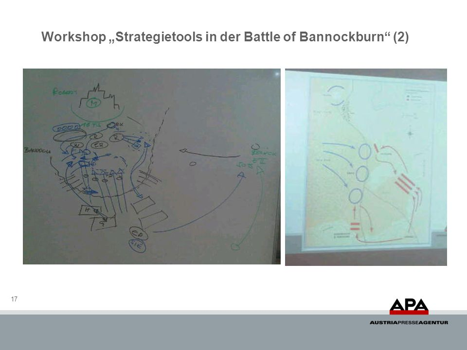 17 Workshop Strategietools in der Battle of Bannockburn (2)