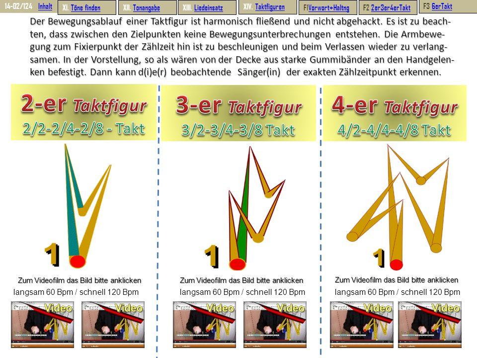 Der 6-er Takt besteht aus 2 Hälften, die 1 ist der tiefste Punkt und wird rhythmisch immer am stärksten betont, die 4 wird ein wenig betont.