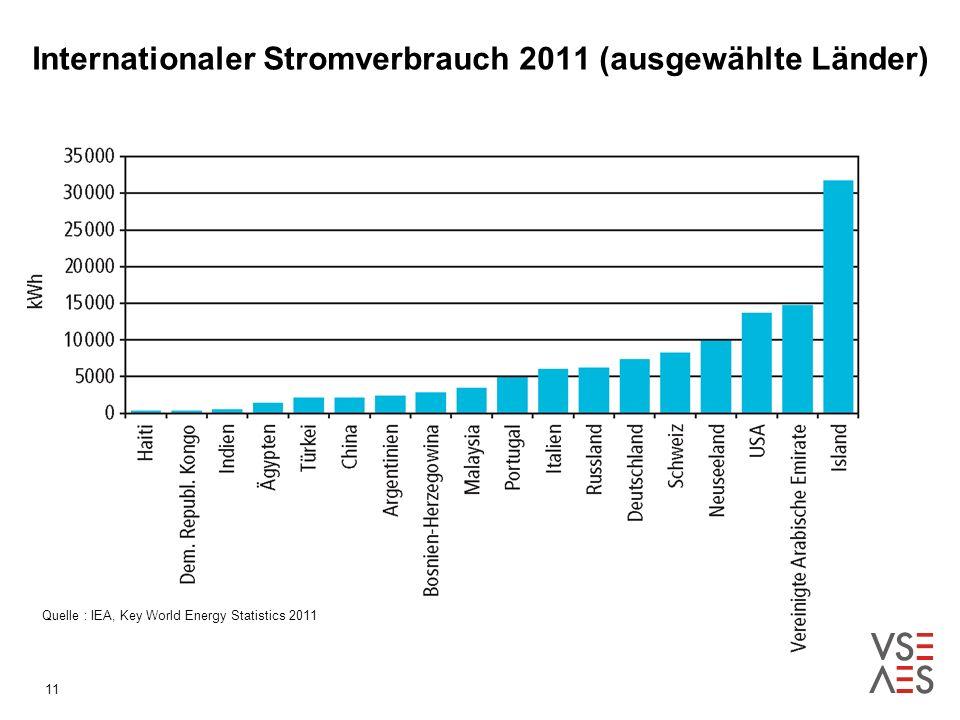 Internationaler Stromverbrauch 2011 (ausgewählte Länder) 11 Quelle : IEA, Key World Energy Statistics 2011