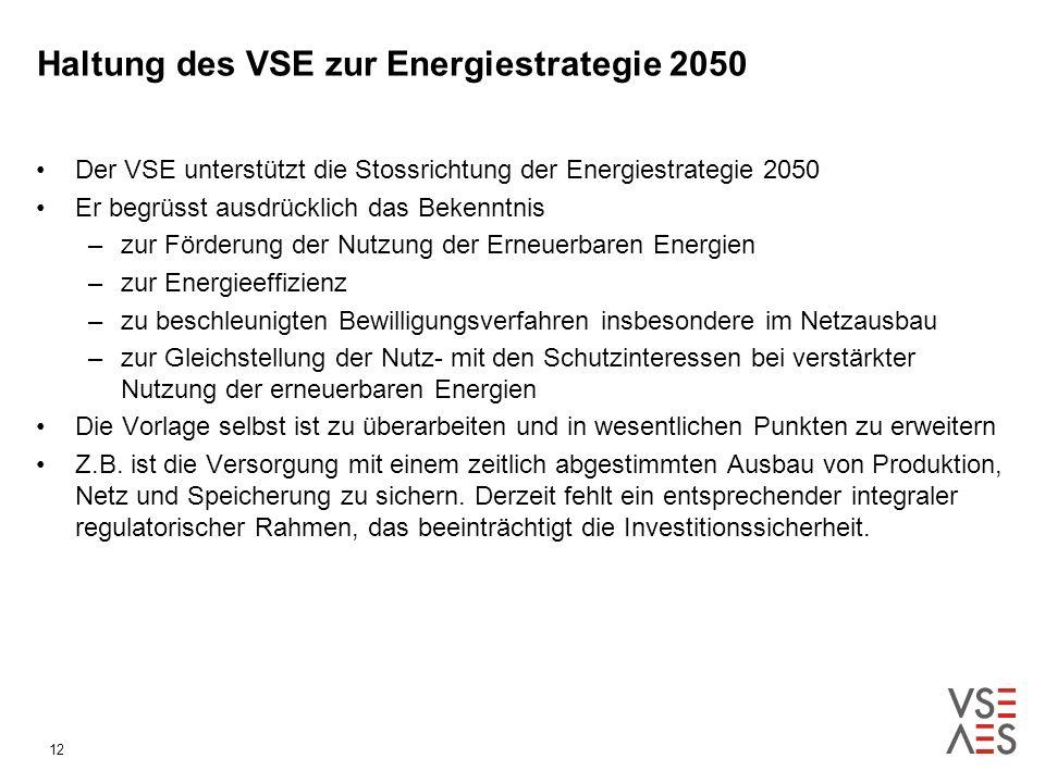 Haltung des VSE zur Energiestrategie 2050 Der VSE unterstützt die Stossrichtung der Energiestrategie 2050 Er begrüsst ausdrücklich das Bekenntnis –zur Förderung der Nutzung der Erneuerbaren Energien –zur Energieeffizienz –zu beschleunigten Bewilligungsverfahren insbesondere im Netzausbau –zur Gleichstellung der Nutz- mit den Schutzinteressen bei verstärkter Nutzung der erneuerbaren Energien Die Vorlage selbst ist zu überarbeiten und in wesentlichen Punkten zu erweitern Z.B.