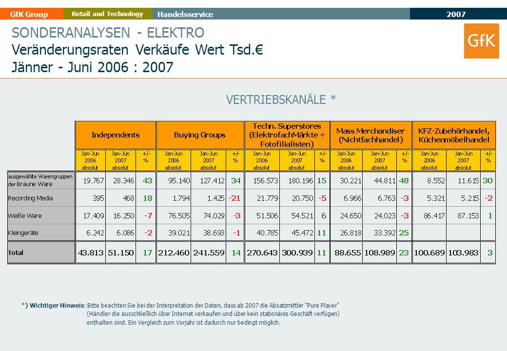 2007 GfK GroupHandelsservice Retail and Technology SONDERANALYSEN - ELEKTRO Veränderungsraten Verkäufe Wert Tsd. Jänner - Juni 2006 : 2007 VERTRIEBSKA