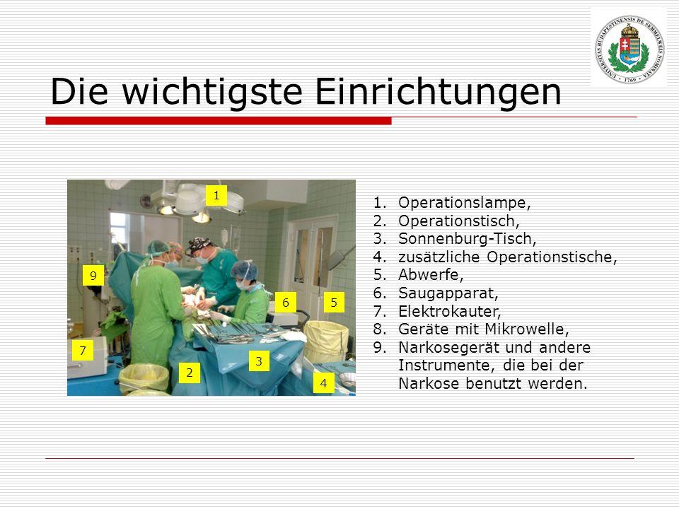 Die wichtigste Einrichtungen 1.Operationslampe, 2.Operationstisch, 3.Sonnenburg-Tisch, 4.zusätzliche Operationstische, 5.Abwerfe, 6.Saugapparat, 7.Ele