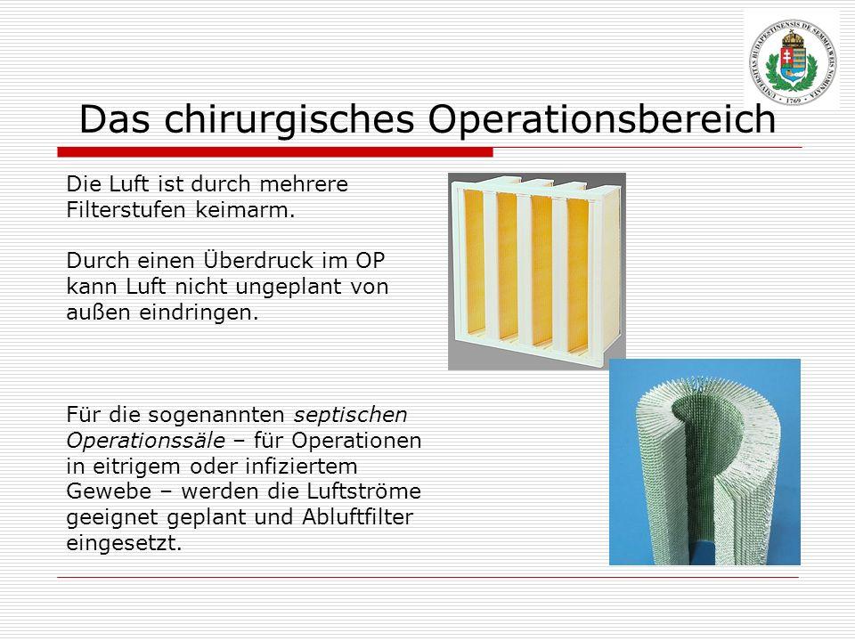 Das chirurgisches Operationsbereich Die Luft ist durch mehrere Filterstufen keimarm. Durch einen Überdruck im OP kann Luft nicht ungeplant von außen e