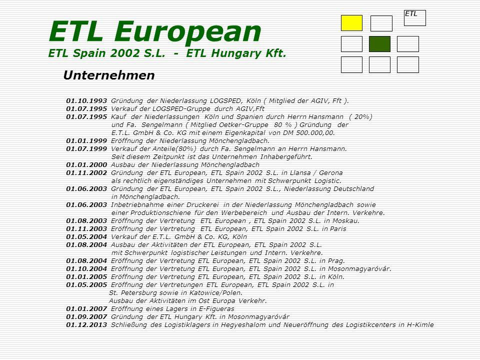 Unternehmen 01.10.1993 Gründung der Niederlassung LOGSPED, Köln ( Mitglied der AGIV, Fft ). 01.07.1995 Verkauf der LOGSPED-Gruppe durch AGIV,Fft 01.07