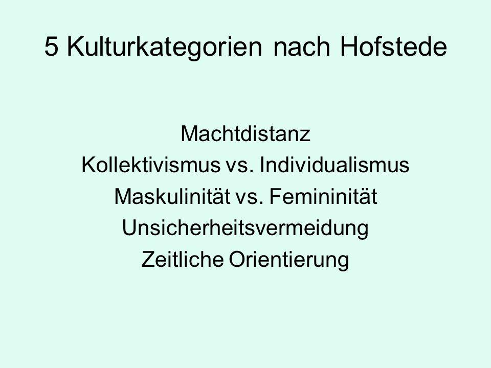 5 Kulturkategorien nach Hofstede Machtdistanz Kollektivismus vs.