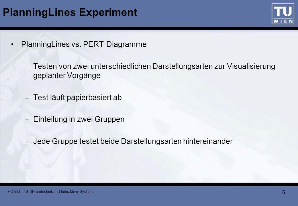 VO Inst. f. Softwaretechnik und Interaktive Systeme 6 PlanningLines Experiment PlanningLines vs. PERT-Diagramme –Testen von zwei unterschiedlichen Dar