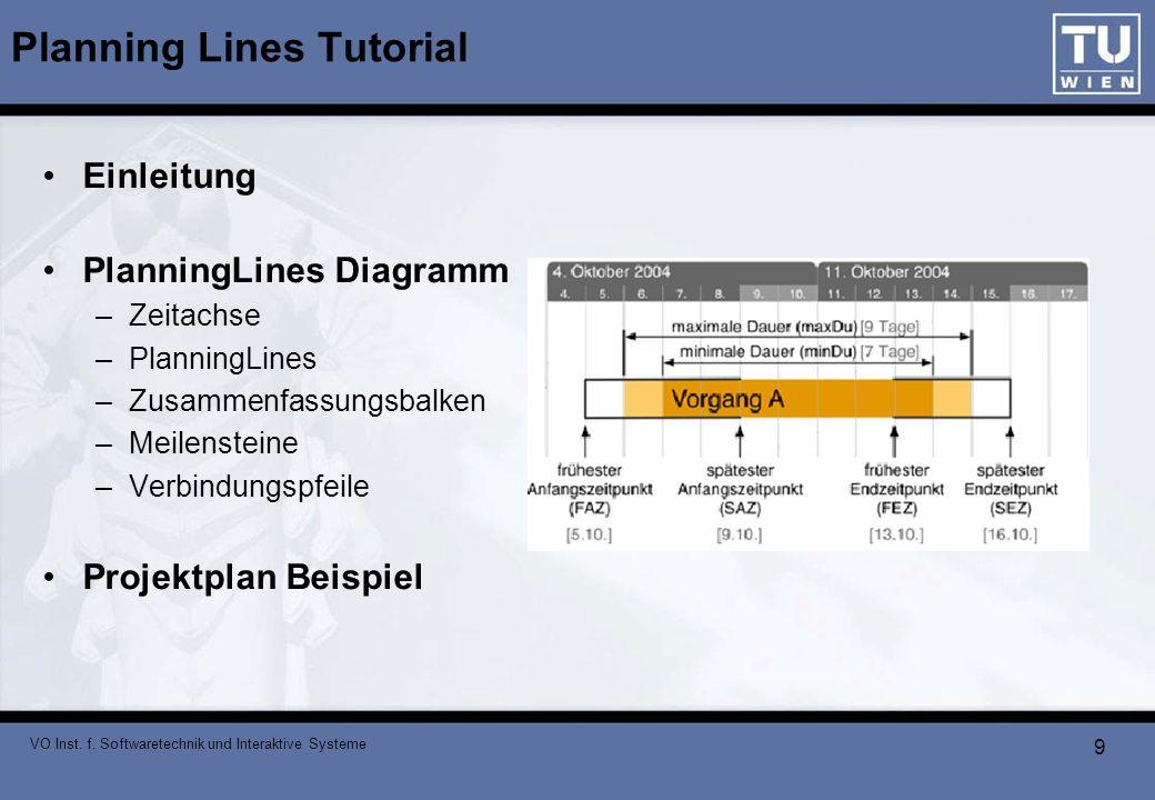 VO Inst. f. Softwaretechnik und Interaktive Systeme 9 Planning Lines Tutorial Einleitung PlanningLines Diagramm –Zeitachse –PlanningLines –Zusammenfas