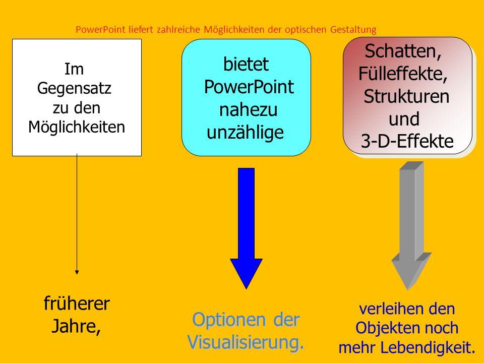PowerPoint liefert zahlreiche Möglichkeiten der optischen Gestaltung Im Gegensatz zu den Möglichkeiten früherer Jahre, Bitte Taste drücken bietet PowerPoint nahezu unzählige Optionen der Visualisierung.