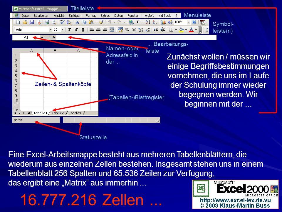 Titelleiste Menüleiste Symbol- leiste(n) Namen- oder Adressfeld in der...... Bearbeitungs- leiste Zeilen- & Spaltenköpfe (Tabellen-)Blattregister Stat