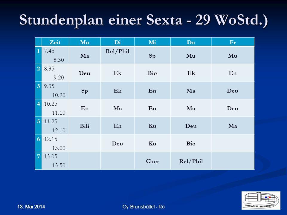 Stundenplan einer Sexta - 29 WoStd.) ZeitMoDiMiDoFr 1 7.45 8.30 Ma Rel/Phil SpMu 2 8.35 9.20 DeuEkBioEkEn 3 9.35 10.20 SpEkEnMaDeu 4 10.25 11.10 EnMaE