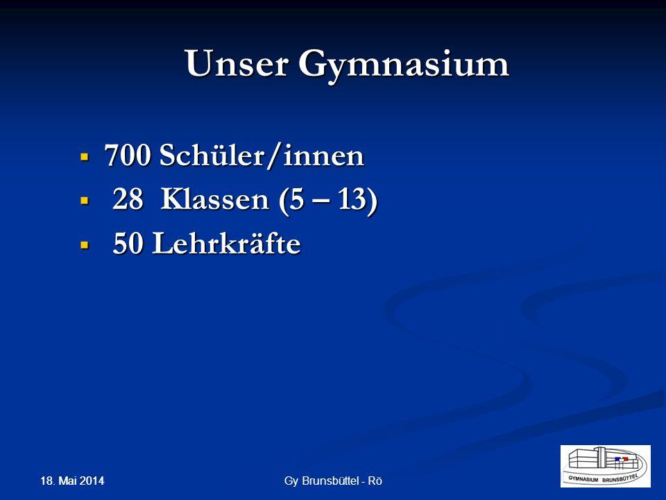 Unser Gymnasium 700 Schüler/innen 700 Schüler/innen 28 Klassen (5 – 13) 28 Klassen (5 – 13) 50 Lehrkräfte 50 Lehrkräfte Gy Brunsbüttel - Rö 18. Mai 20