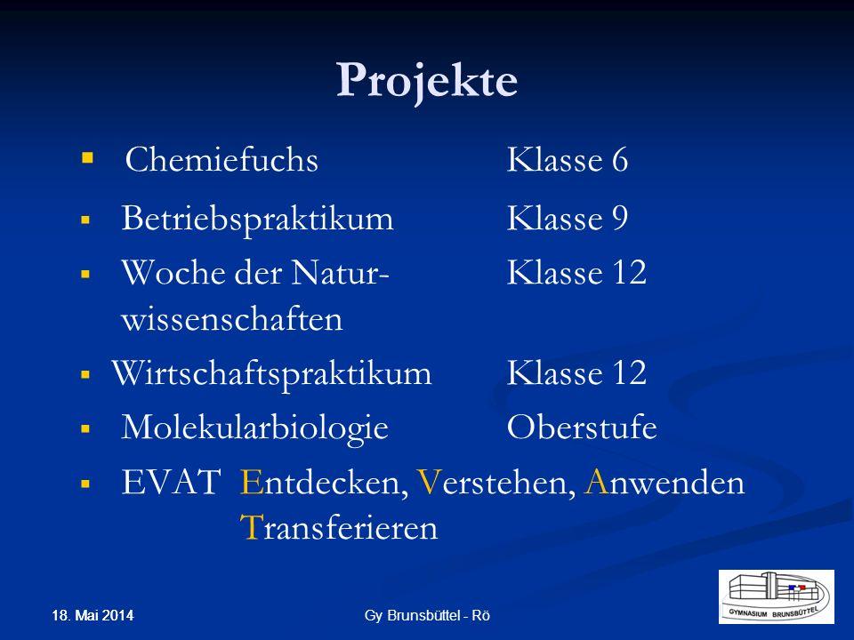Projekte ChemiefuchsKlasse 6 BetriebspraktikumKlasse 9 Woche der Natur-Klasse 12 wissenschaften WirtschaftspraktikumKlasse 12 MolekularbiologieOberstufe EVAT Entdecken, Verstehen, Anwenden Transferieren Gy Brunsbüttel - Rö 18.