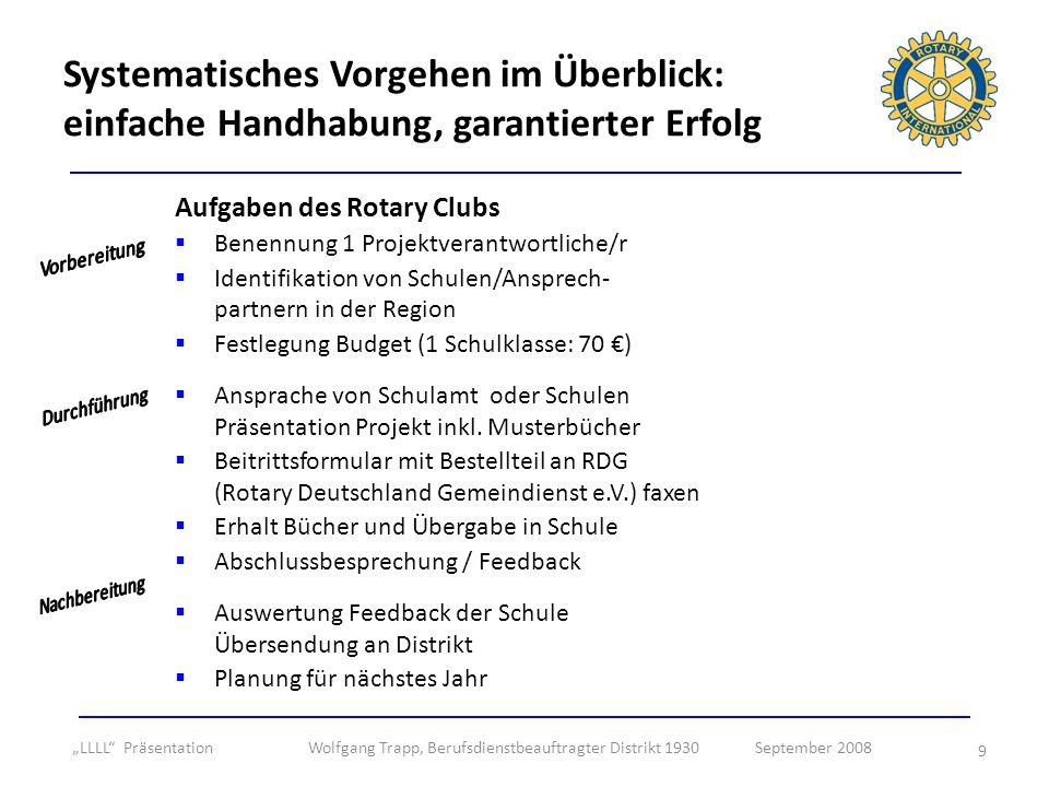 9 Aufgaben des Rotary Clubs Benennung 1 Projektverantwortliche/r Identifikation von Schulen/Ansprech- partnern in der Region Festlegung Budget (1 Schu