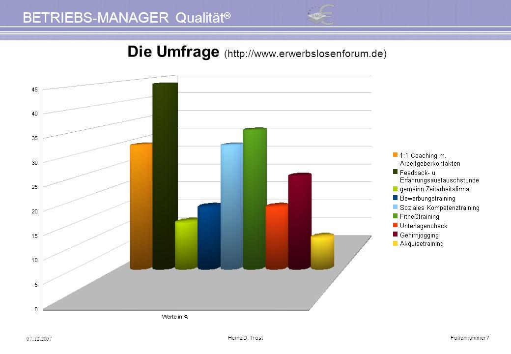 07.12.2007 BETRIEBS-MANAGER Qualität ® Heinz D. TrostFoliennummer 7 Die Umfrage (http://www.erwerbslosenforum.de)