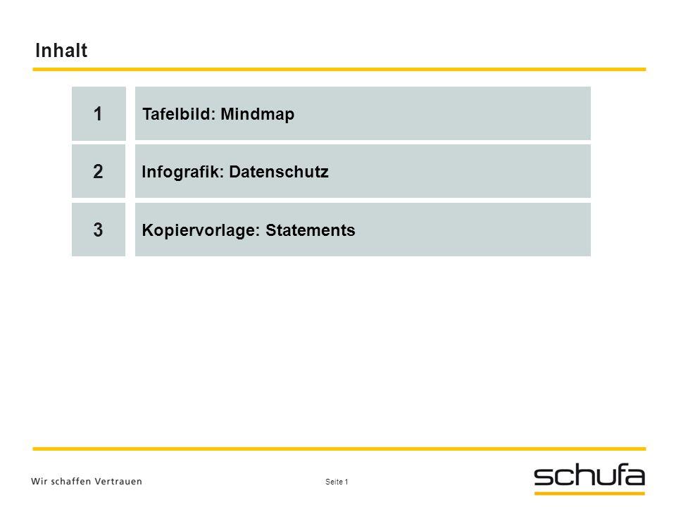 Inhalt 1 Tafelbild: Mindmap 2 Infografik: Datenschutz 3 Kopiervorlage: Statements Seite 1