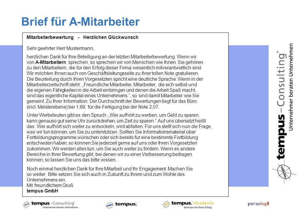 Mitarbeiterbewertung - Herzlichen Glückwunsch Sehr geehrter Herr Mustermann, herzlichen Dank für Ihre Beteiligung an der letzten Mitarbeiterbewertung.