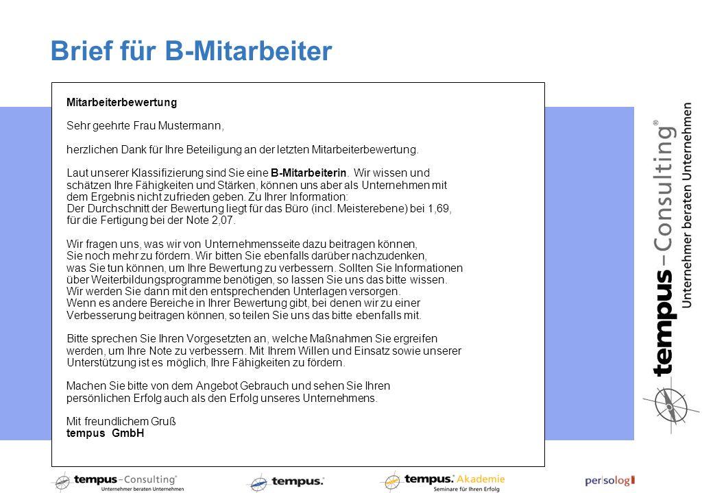 Mitarbeiterbewertung Sehr geehrte Frau Mustermann, herzlichen Dank für Ihre Beteiligung an der letzten Mitarbeiterbewertung.